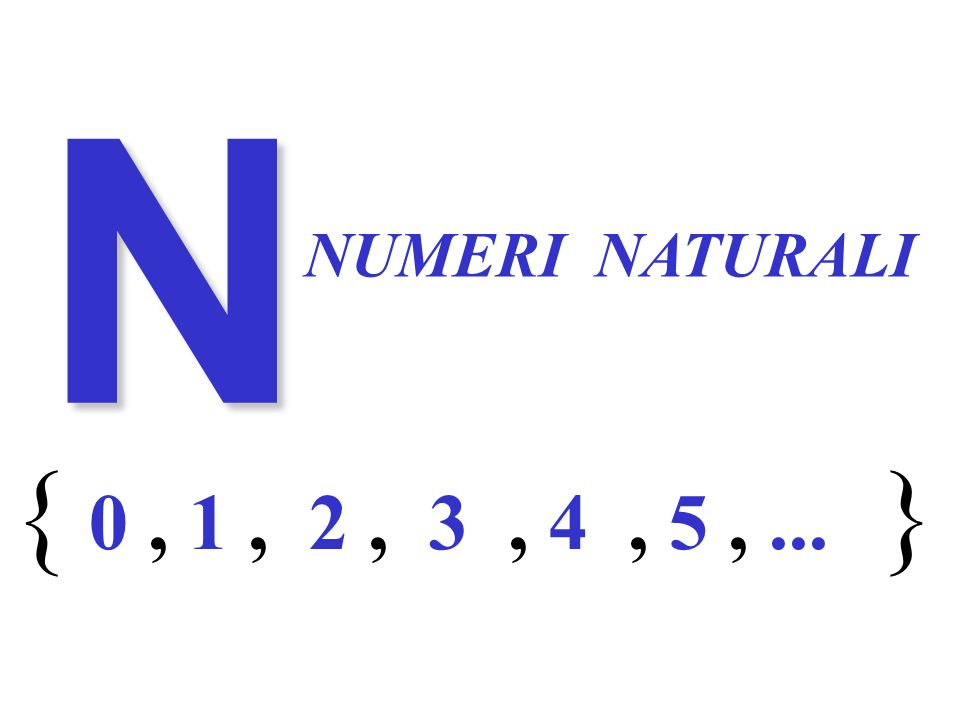 Numeri naturali N. NUMERI NATURALI. { } 0 1 2 3 4 5 ...