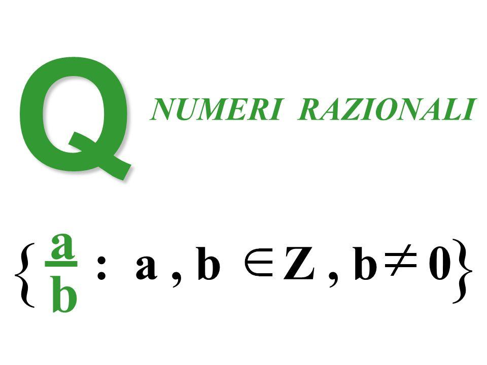 Numeri razionali Q NUMERI RAZIONALI a b } { : a , b Z , b 0