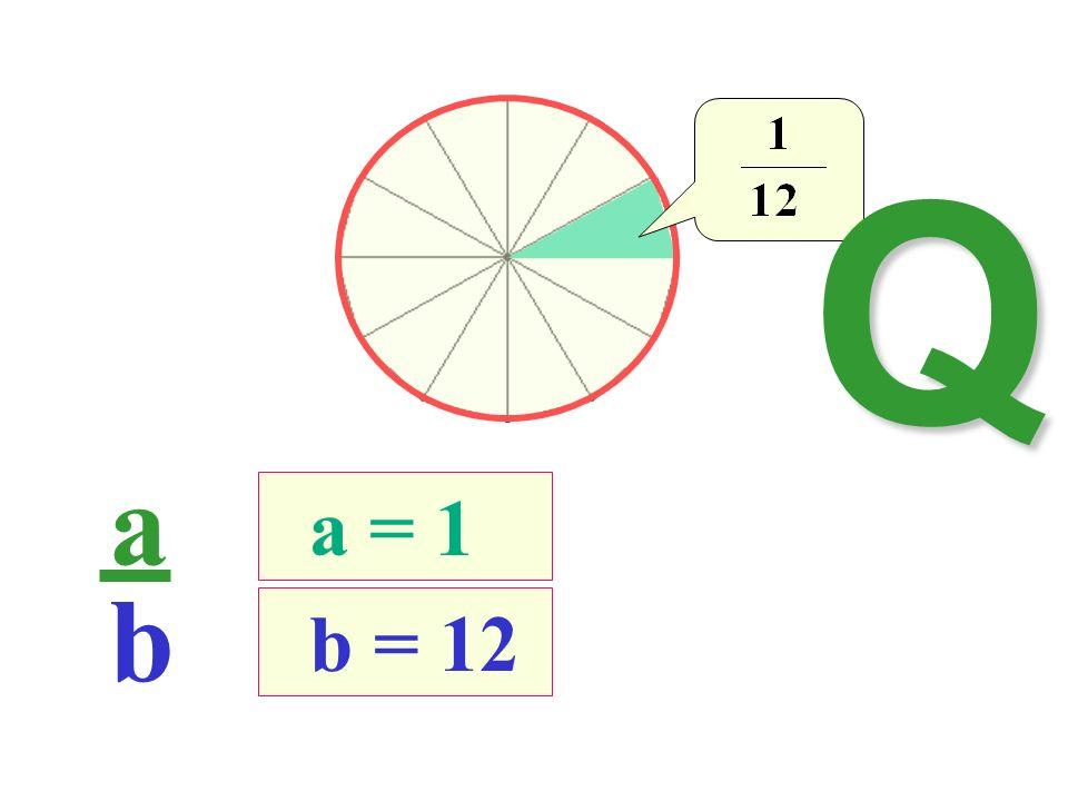 Calcoli con le frazioni