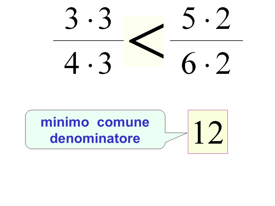 Minimo comun denominatore