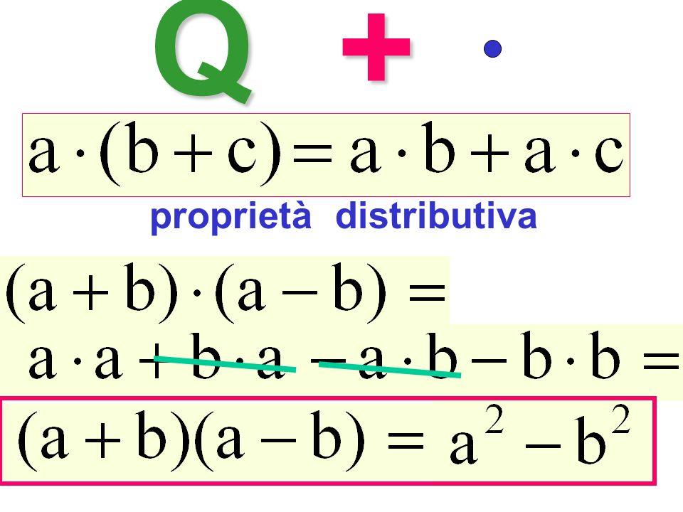 Prodotti notevoli Q + proprietà distributiva