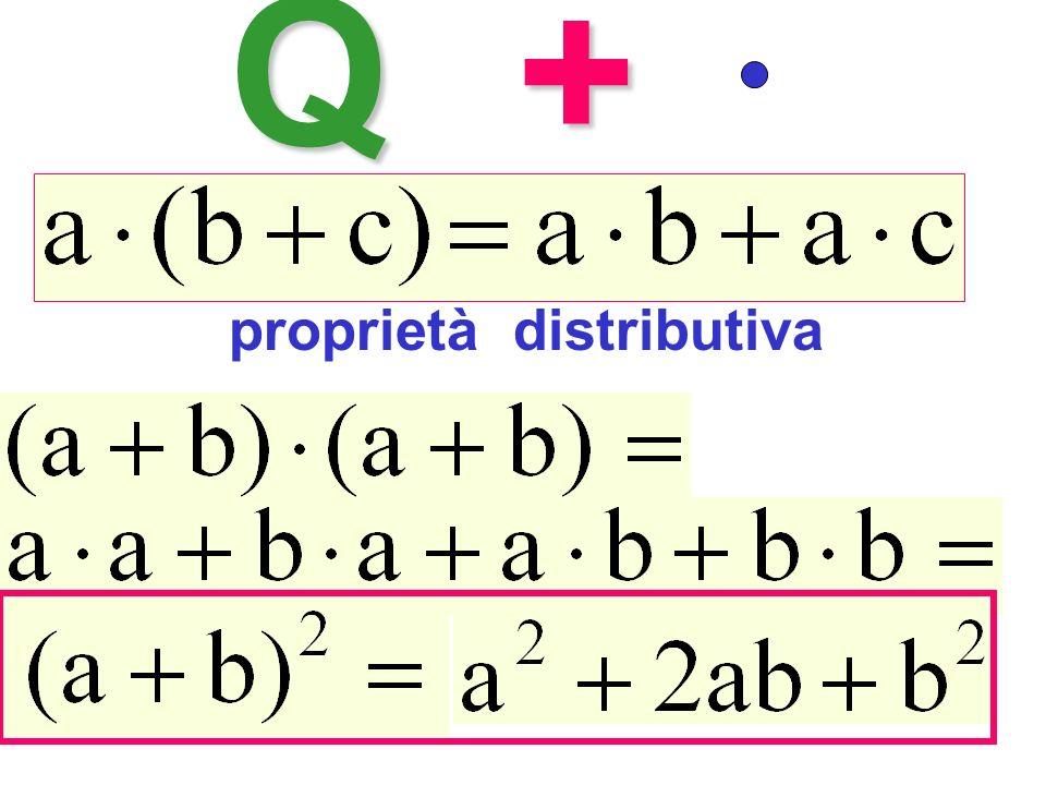 Quadrato del binomio Q + proprietà distributiva
