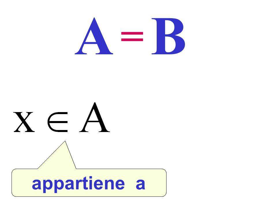 appartenenza A B = è elemento di appartiene a