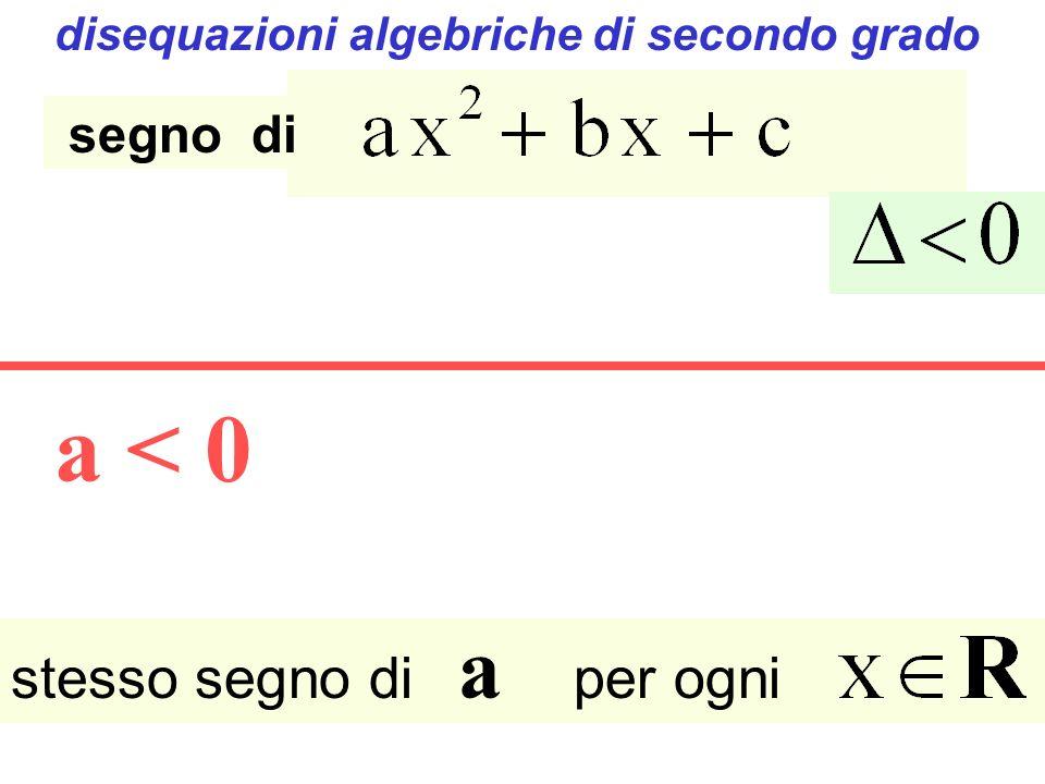 a > 0 a < 0 Nessuna radice reale stesso segno di a per ogni