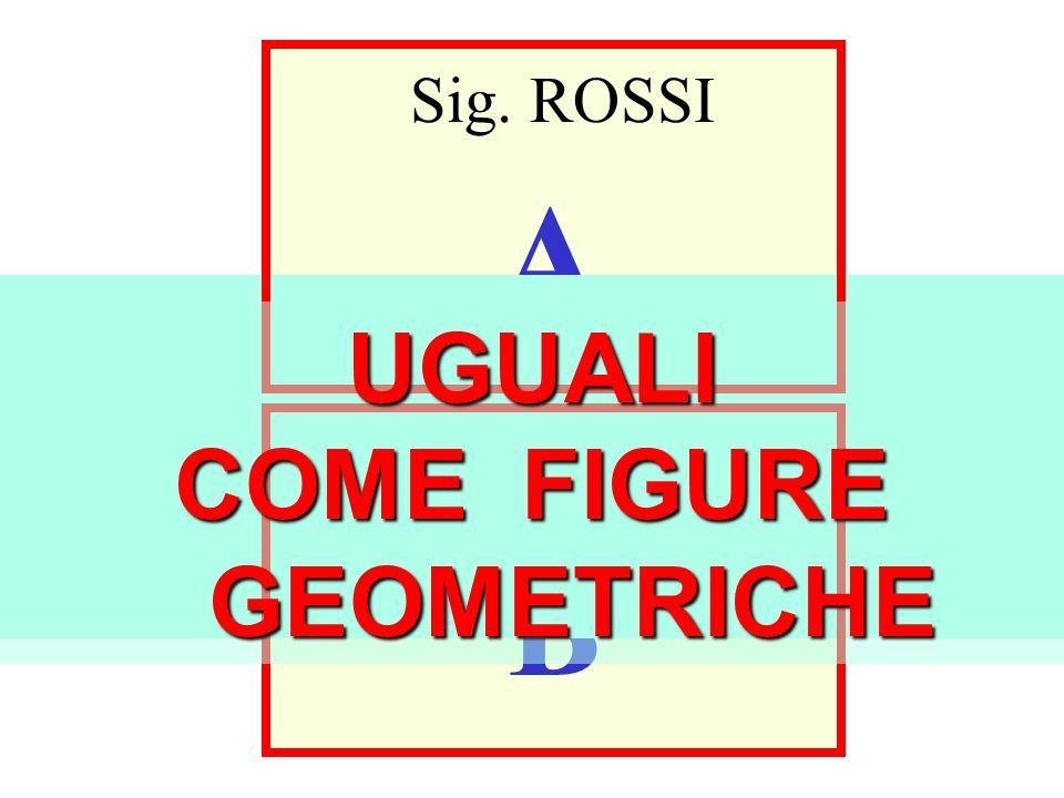 A B UGUALI COME FIGURE GEOMETRICHE COME INSIEMI DI PUNTI Sig. ROSSI