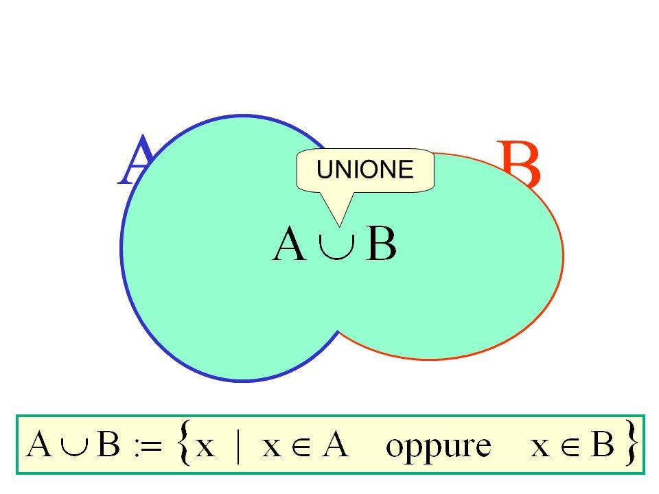 Definizione di unione A B UNIONE