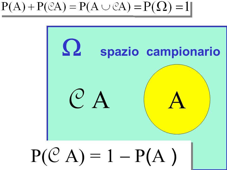 W spazio campionario A C A P(C A) = 1 - P(A )