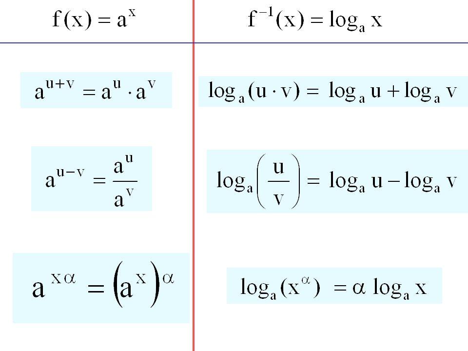 Regole dei logaritmi