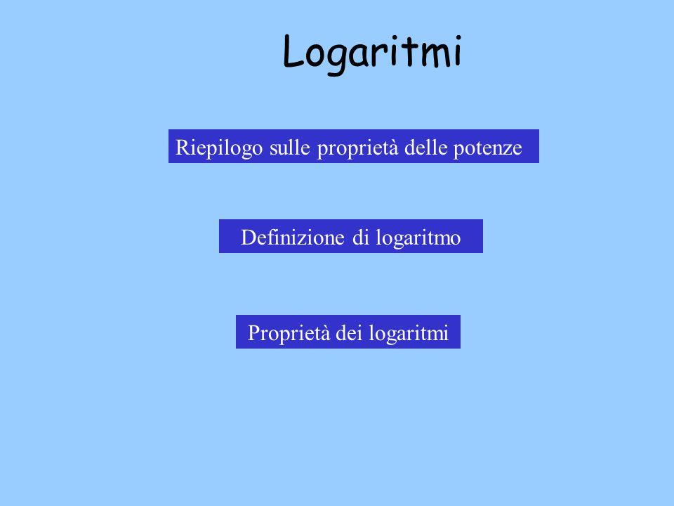 Logaritmi Riepilogo sulle proprietà delle potenze