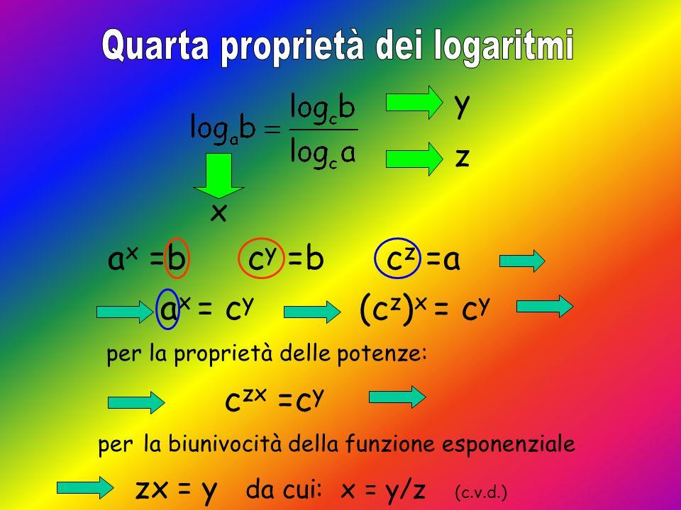 Quarta proprietà dei logaritmi