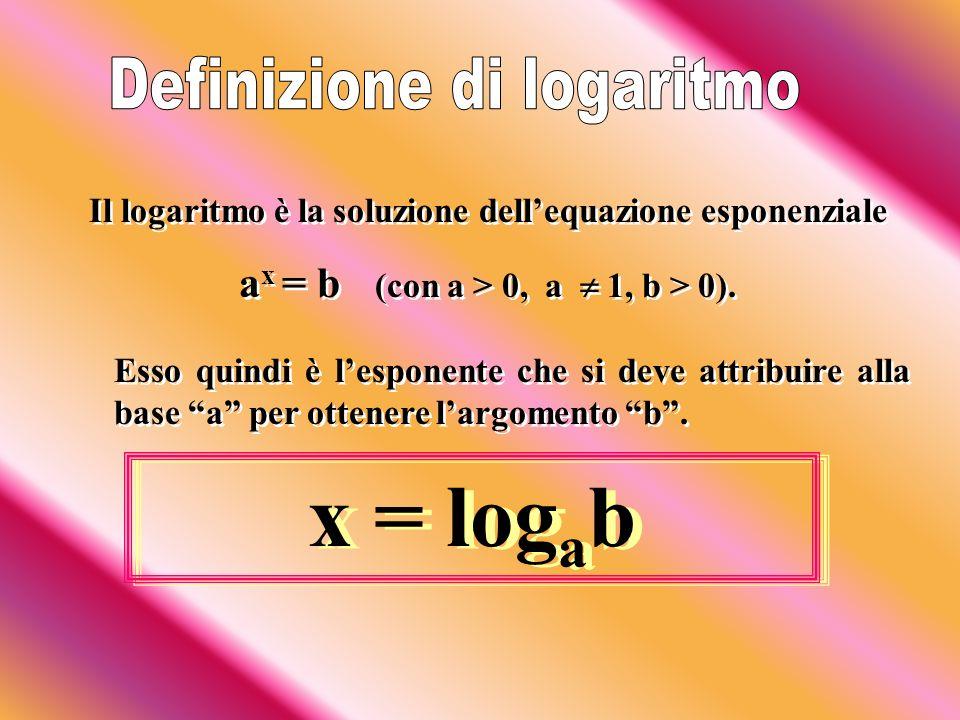 x = logab Definizione di logaritmo