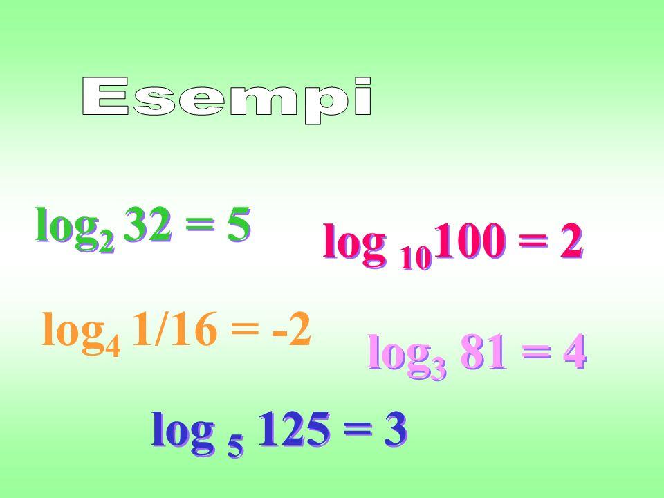 log2 32 = 5 log 10100 = 2 log4 1/16 = -2 log3 81 = 4 log 5 125 = 3