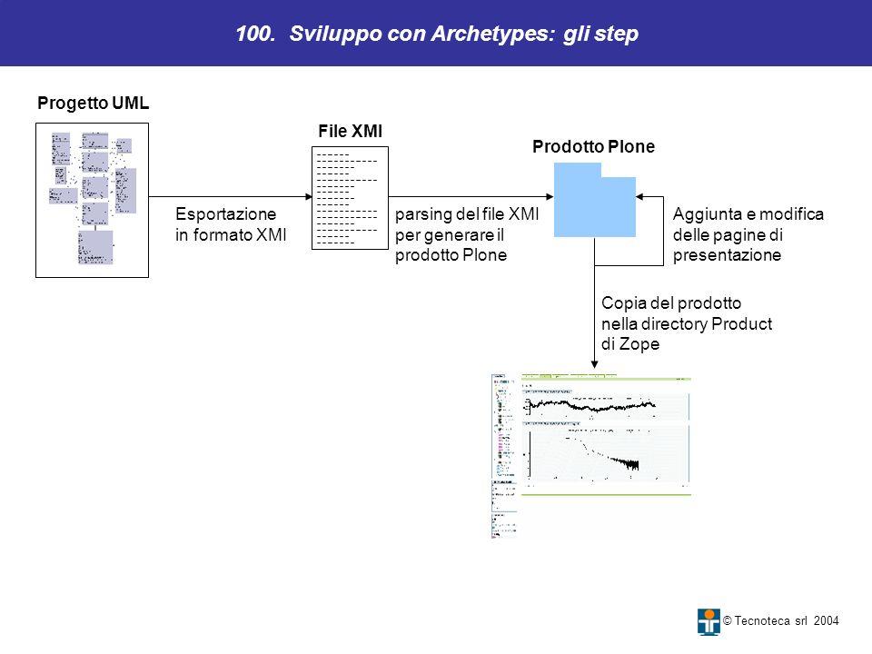 100. Sviluppo con Archetypes: gli step