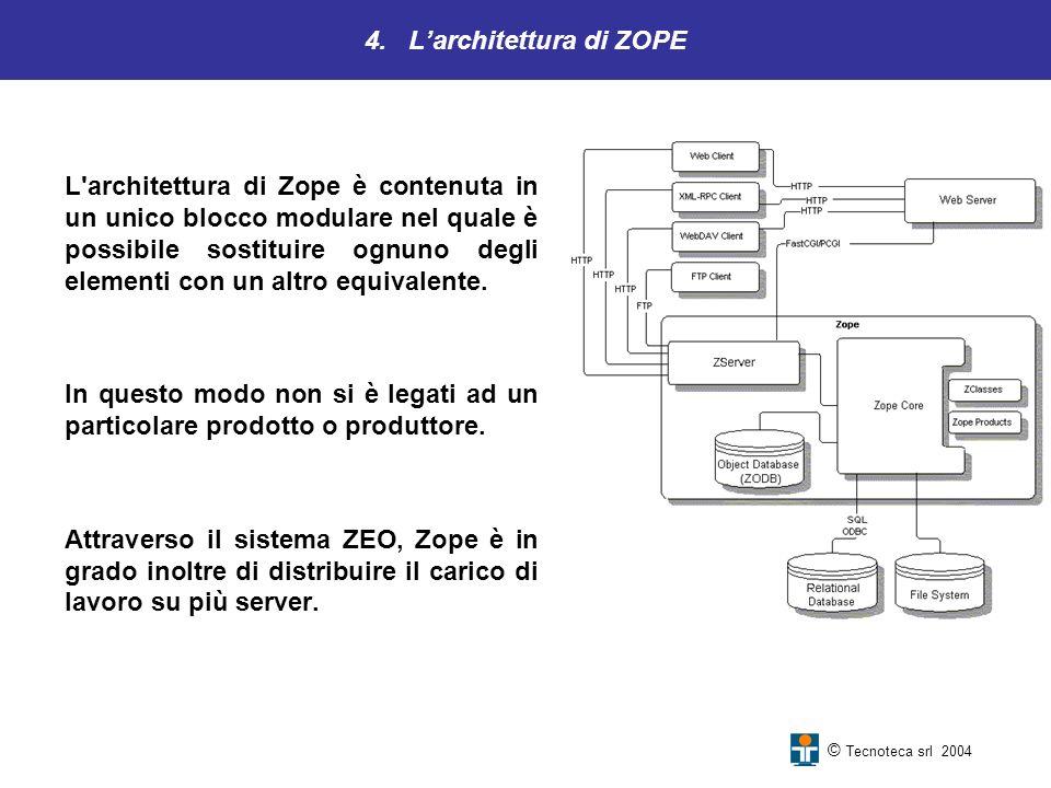 4. L'architettura di ZOPE