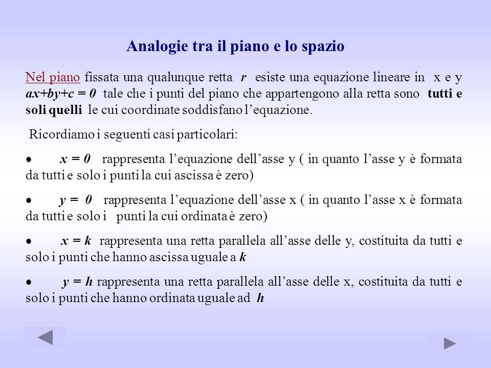 Analogie tra il piano e lo spazio