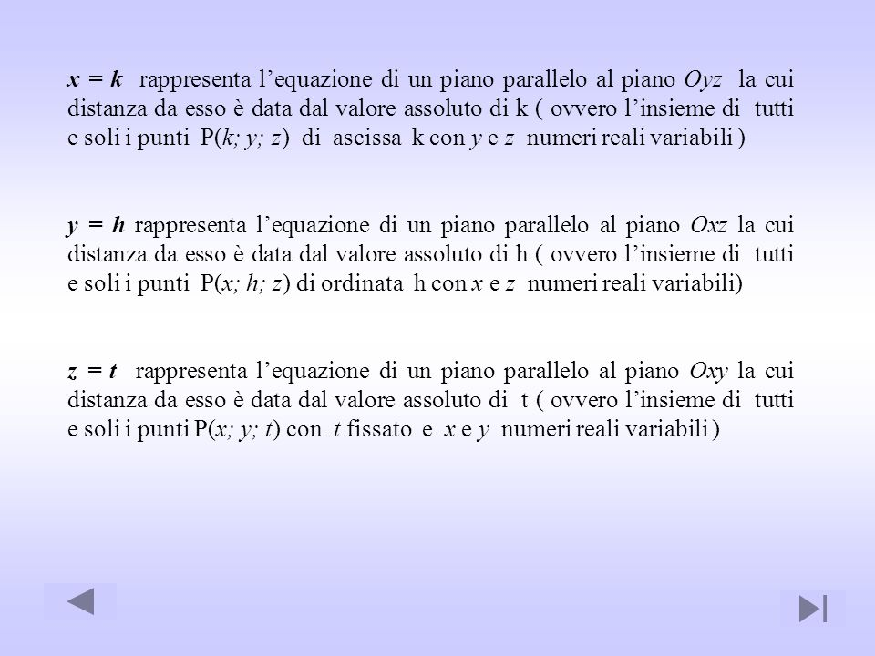 x = k rappresenta l'equazione di un piano parallelo al piano Oyz la cui distanza da esso è data dal valore assoluto di k ( ovvero l'insieme di tutti e soli i punti P(k; y; z) di ascissa k con y e z numeri reali variabili )
