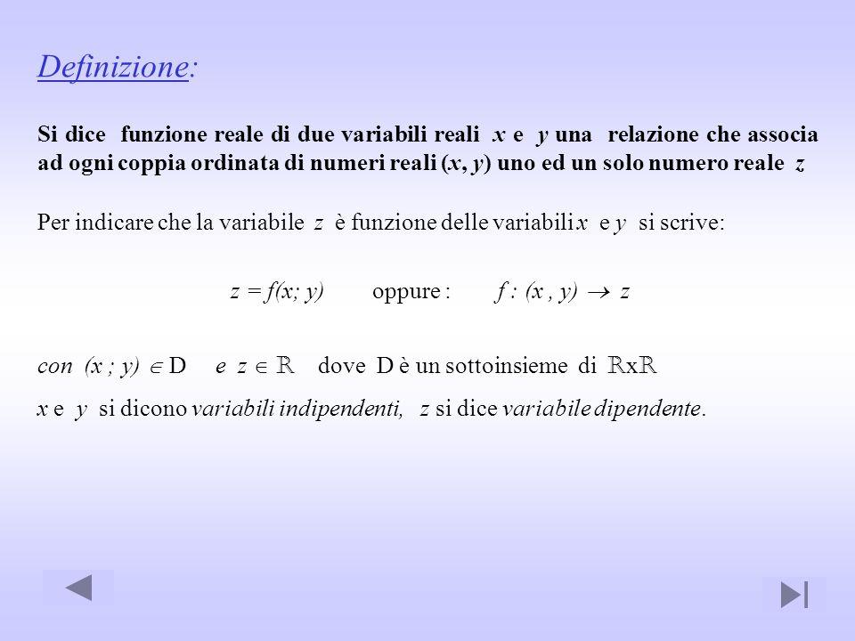z = f(x; y) oppure : f : (x , y)  z