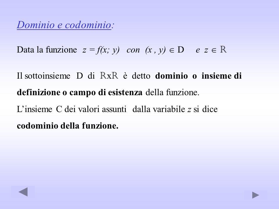 Dominio e codominio: Data la funzione z = f(x; y) con (x , y)  D e z  R.
