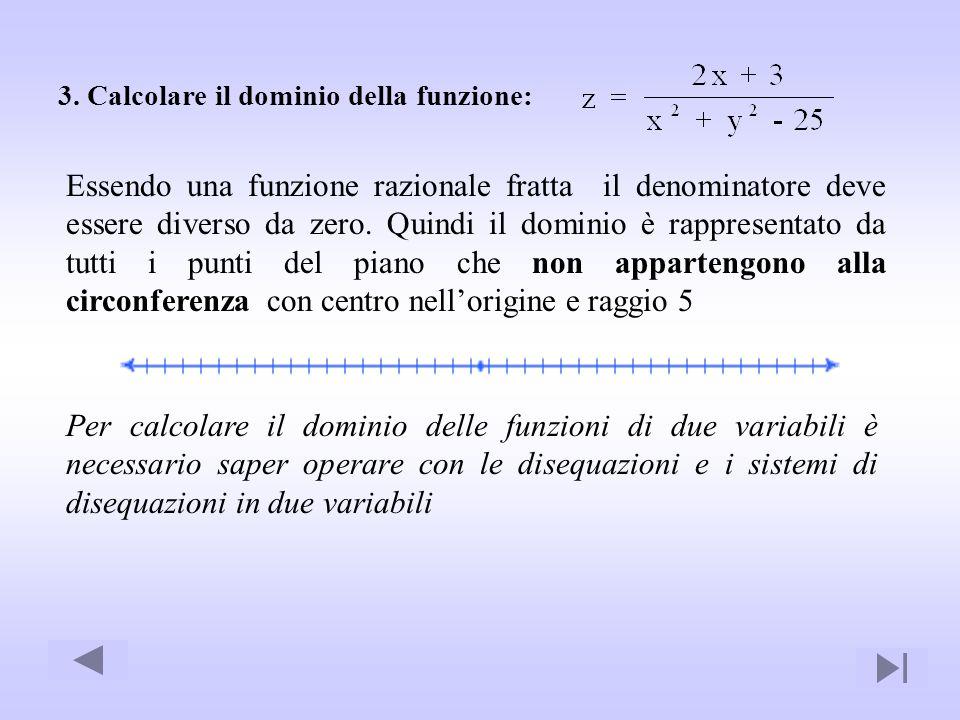 3. Calcolare il dominio della funzione: