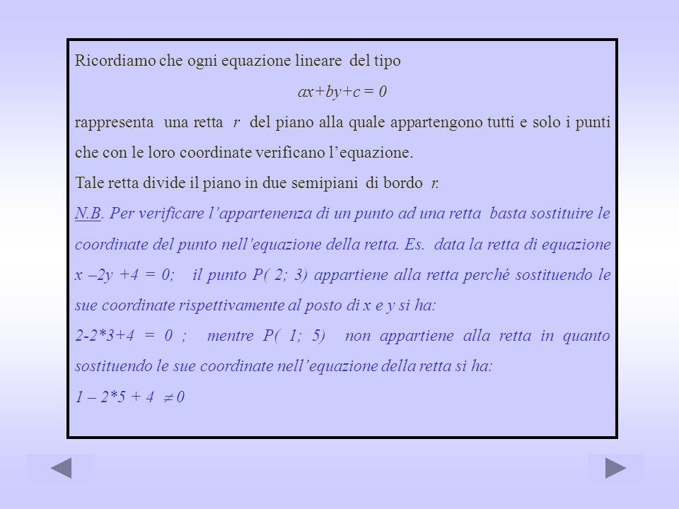 Ricordiamo che ogni equazione lineare del tipo