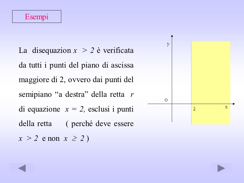 Esempi 2. x. y. O.