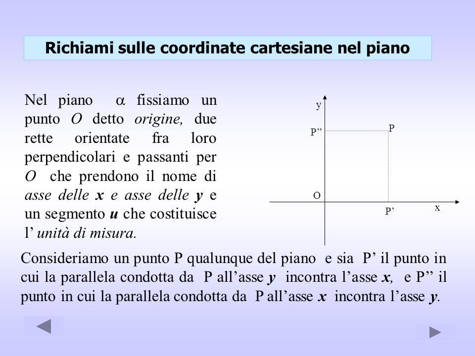 Richiami sulle coordinate cartesiane nel piano