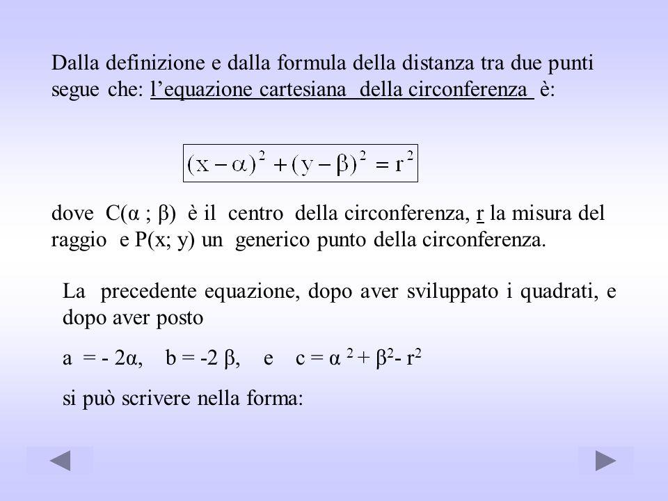 Dalla definizione e dalla formula della distanza tra due punti segue che: l'equazione cartesiana della circonferenza è: