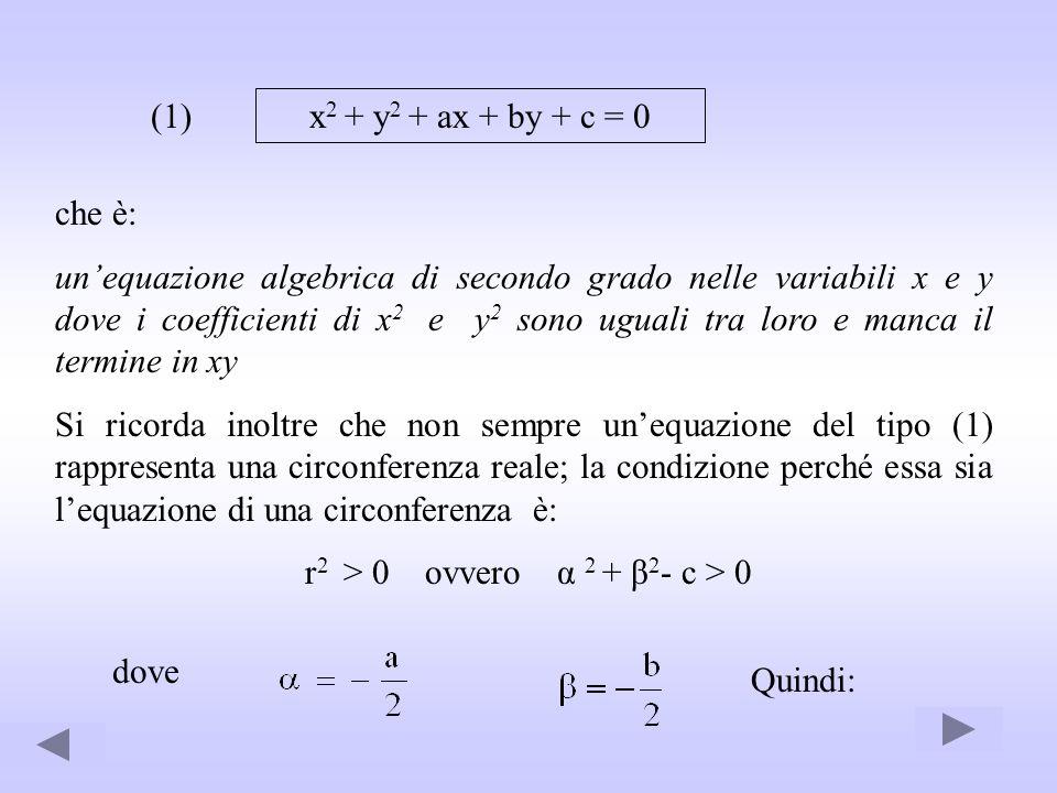 r2 > 0 ovvero α 2 + β2- c > 0