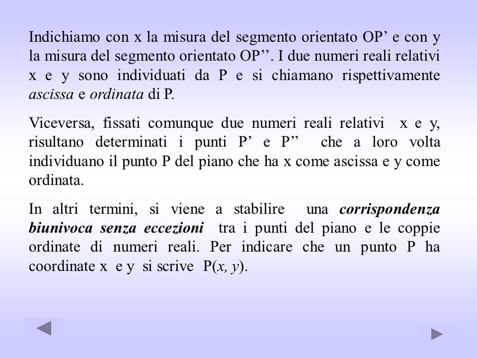 Indichiamo con x la misura del segmento orientato OP' e con y la misura del segmento orientato OP''. I due numeri reali relativi x e y sono individuati da P e si chiamano rispettivamente ascissa e ordinata di P.