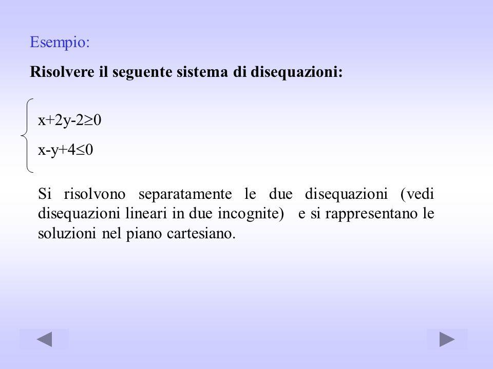 Esempio: Risolvere il seguente sistema di disequazioni: x+2y-20. x-y+40.