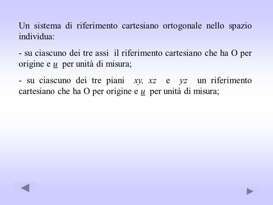 Un sistema di riferimento cartesiano ortogonale nello spazio individua: