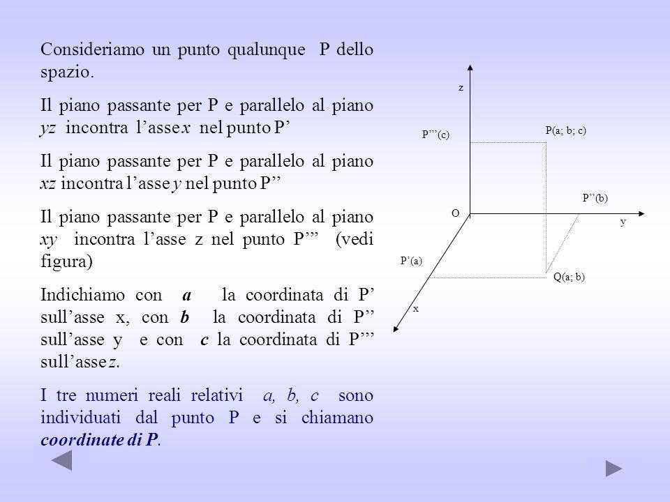 Consideriamo un punto qualunque P dello spazio.