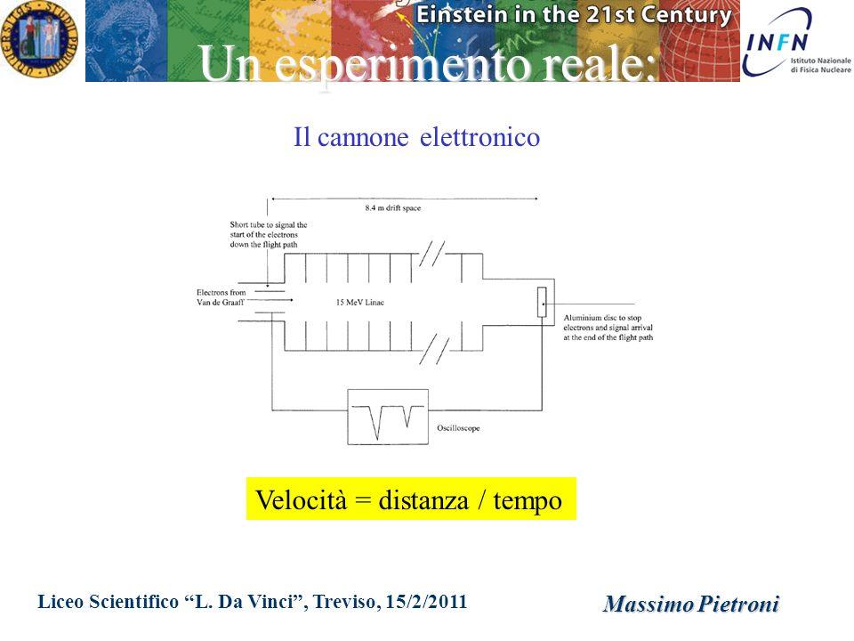 Un esperimento reale: Il cannone elettronico