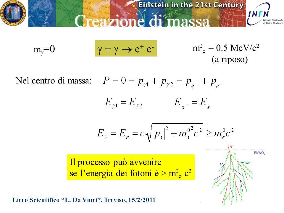 Creazione di massa  +   e+ e- m=0 m0e = 0.5 MeV/c2 (a riposo)