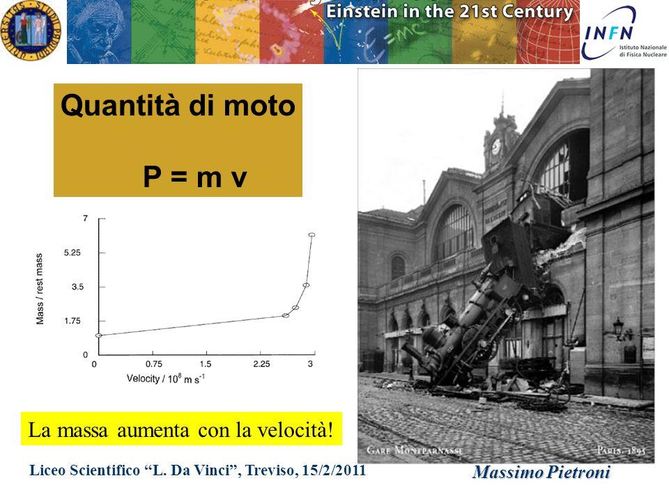 Quantità di moto P = m v La massa aumenta con la velocità!