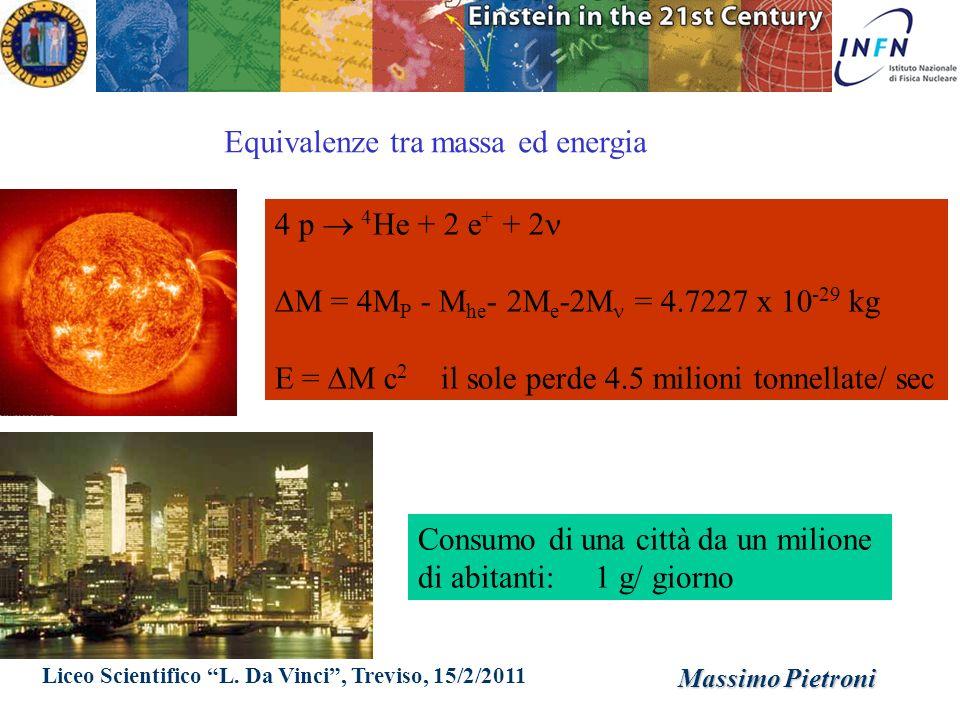 Equivalenze tra massa ed energia