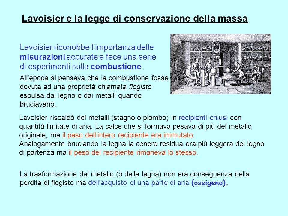 Lavoisier e la legge di conservazione della massa