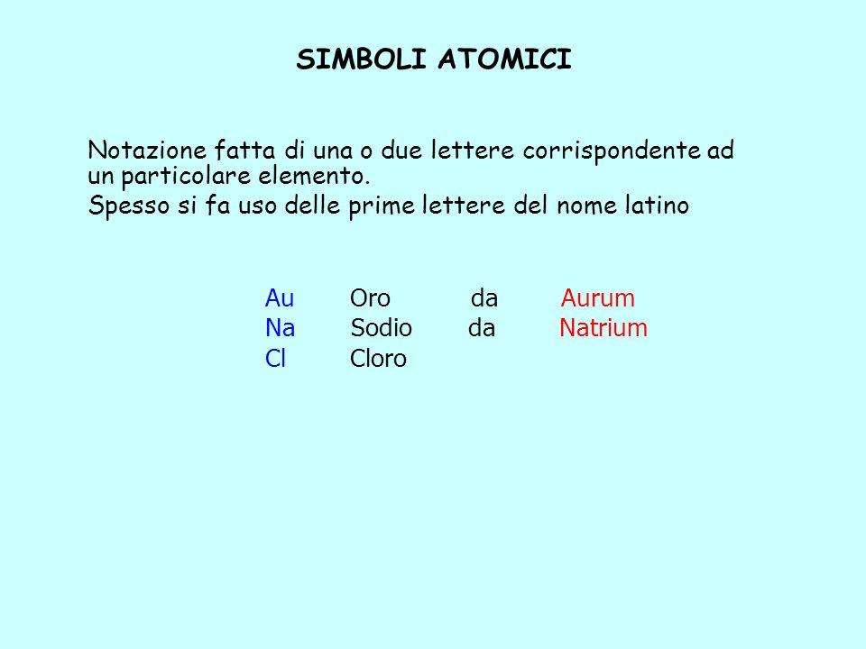 SIMBOLI ATOMICINotazione fatta di una o due lettere corrispondente ad un particolare elemento. Spesso si fa uso delle prime lettere del nome latino.