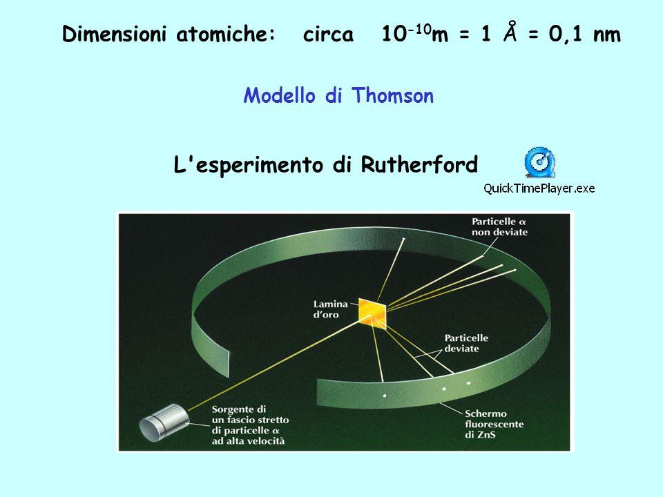 Dimensioni atomiche: circa 10-10m = 1 Å = 0,1 nm