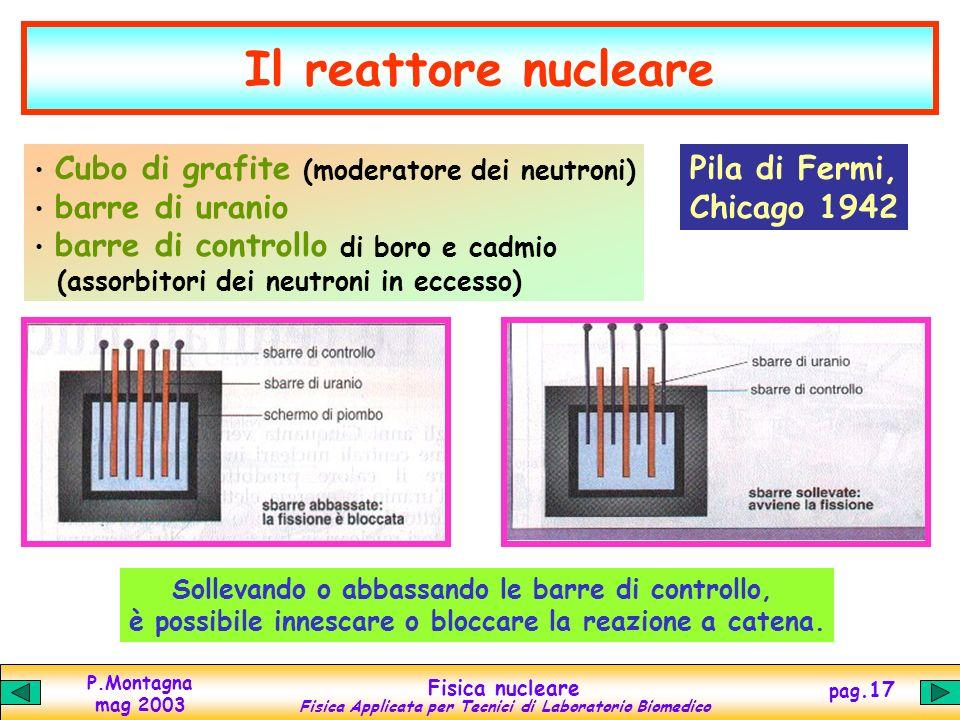 Il reattore nucleare Pila di Fermi, Chicago 1942