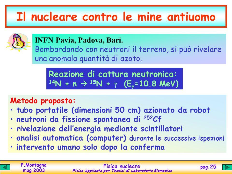 Il nucleare contro le mine antiuomo