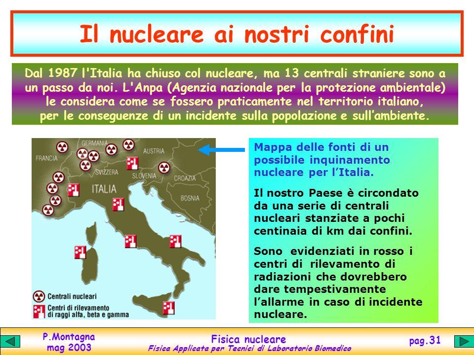 Il nucleare ai nostri confini