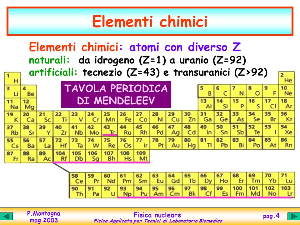 Fisica Applicata per Tecnici di Laboratorio Biomedico