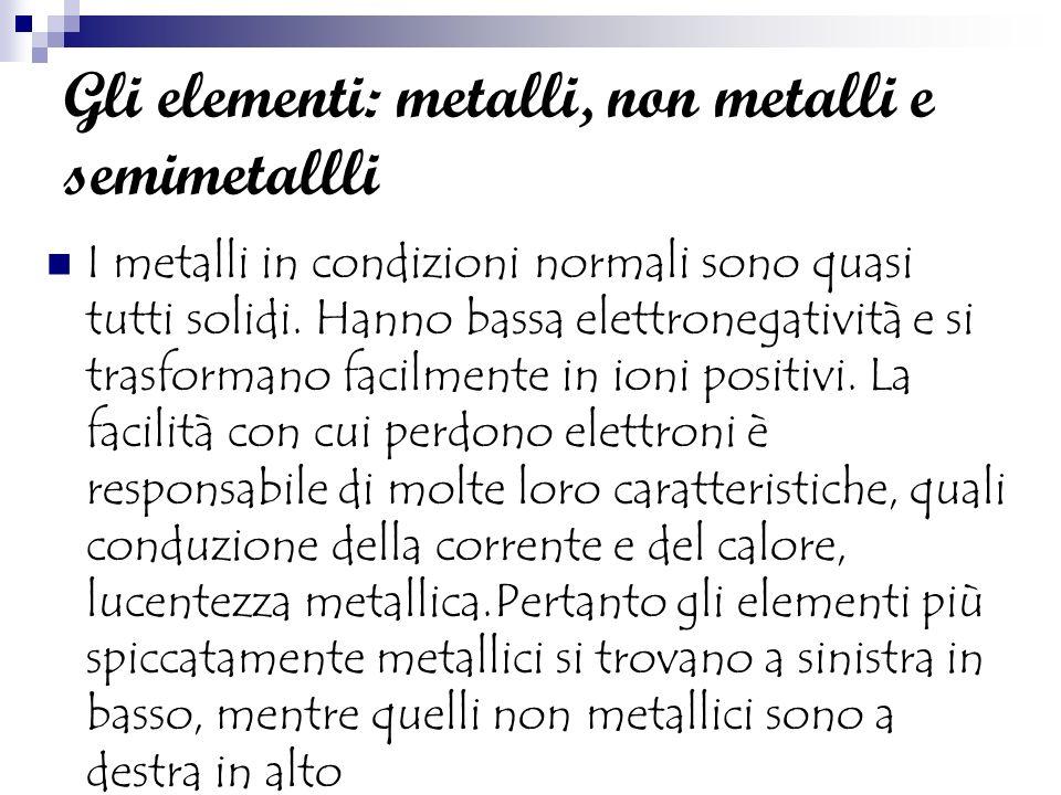 Gli elementi: metalli, non metalli e semimetallli