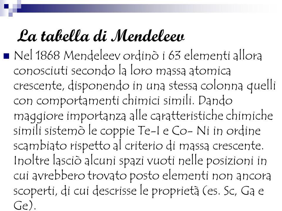 La tabella di Mendeleev