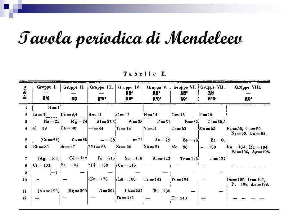 Il sistema periodico mendeleev ppt scaricare - Tavola periodica di mendeleev ...