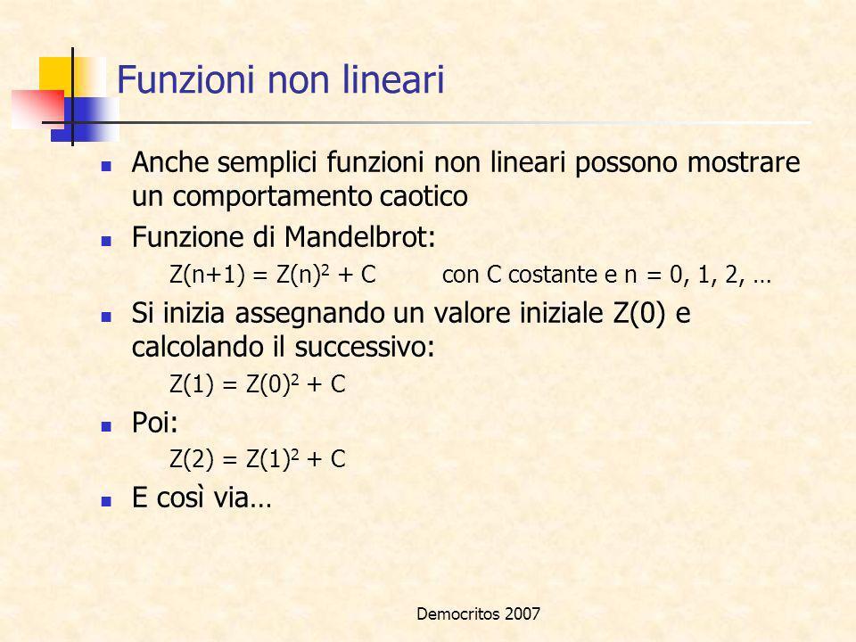 Funzioni non lineariAnche semplici funzioni non lineari possono mostrare un comportamento caotico. Funzione di Mandelbrot: