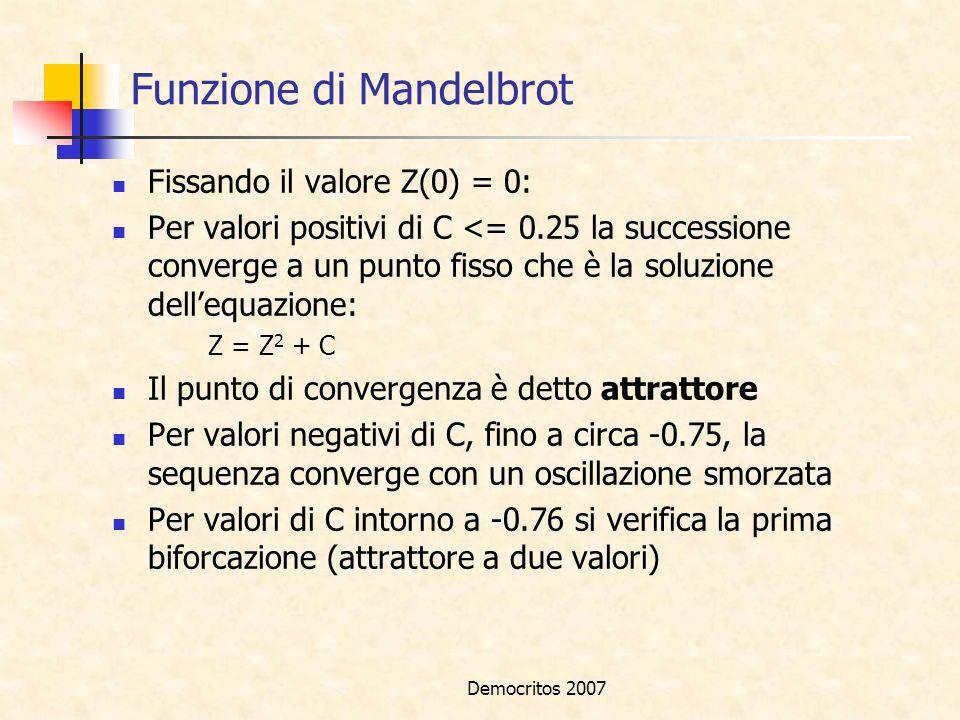 Funzione di Mandelbrot