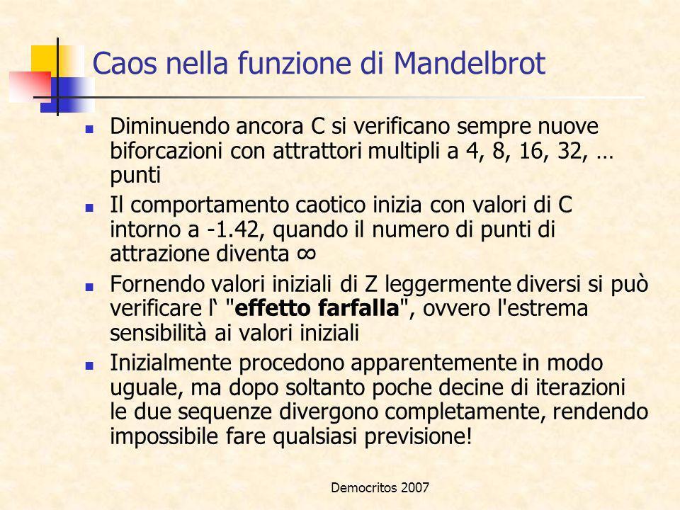 Caos nella funzione di Mandelbrot