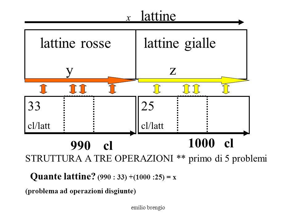 lattine rosse y lattine gialle z 33 25 1000 cl 990 cl x lattine